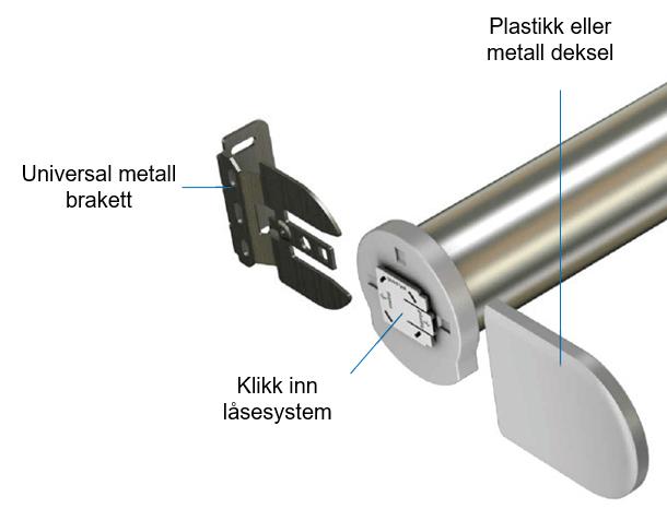 Rullegardin beskrivelse montering