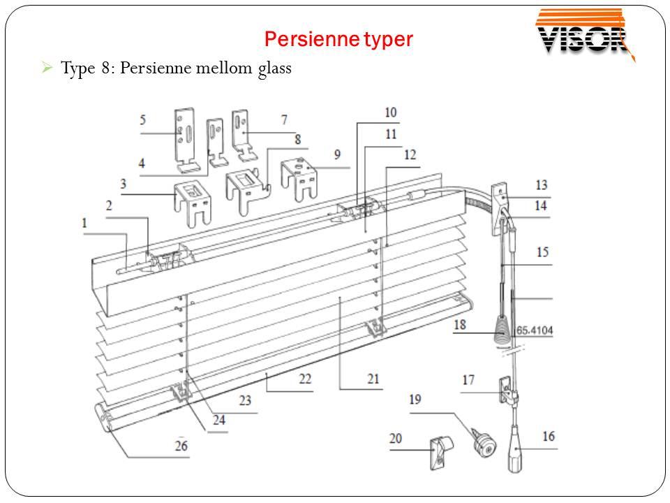 Persienne LUX-25mm. Ca. 50% under standard markedspris
